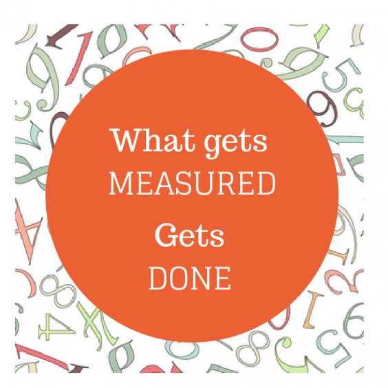 What gets MEASURED